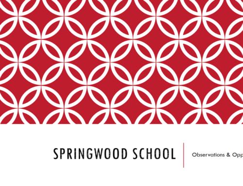 Springwood School